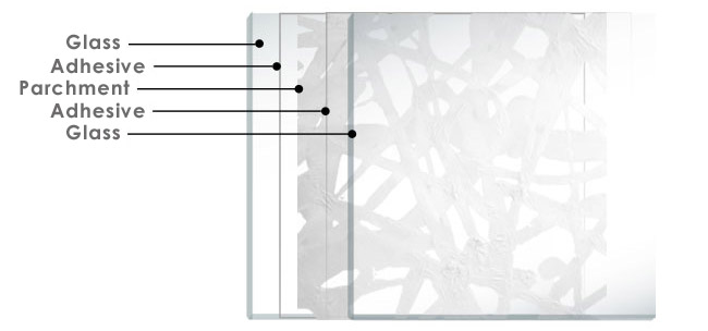 washi_glass_layers_safety_laminated_architectural_glass