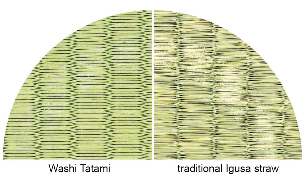 Washi tatami is three times more durable than a regular tatami mat, and can be walked on with slippers or shoes without harm.